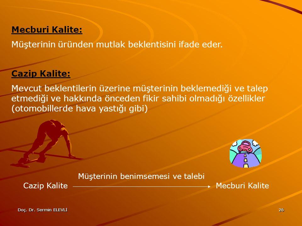 Doç. Dr. Sermin ELEVLİ26 Mecburi Kalite: Müşterinin üründen mutlak beklentisini ifade eder. Cazip Kalite: Mevcut beklentilerin üzerine müşterinin bekl