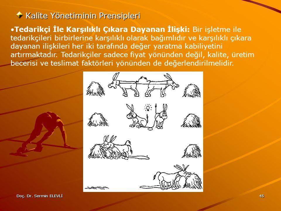 Doç. Dr. Sermin ELEVLİ45 Kalite Yönetiminin Prensipleri Tedarikçi İle Karşılıklı Çıkara Dayanan İlişki: Bir işletme ile tedarikçileri birbirlerine kar