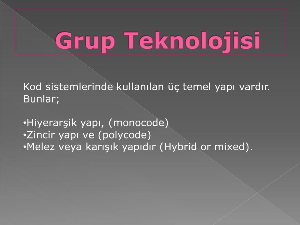 Kod sistemlerinde kullanılan üç temel yapı vardır. Bunlar; Hiyerarşik yapı, (monocode) Zincir yapı ve (polycode) Melez veya karışık yapıdır (Hybrid or