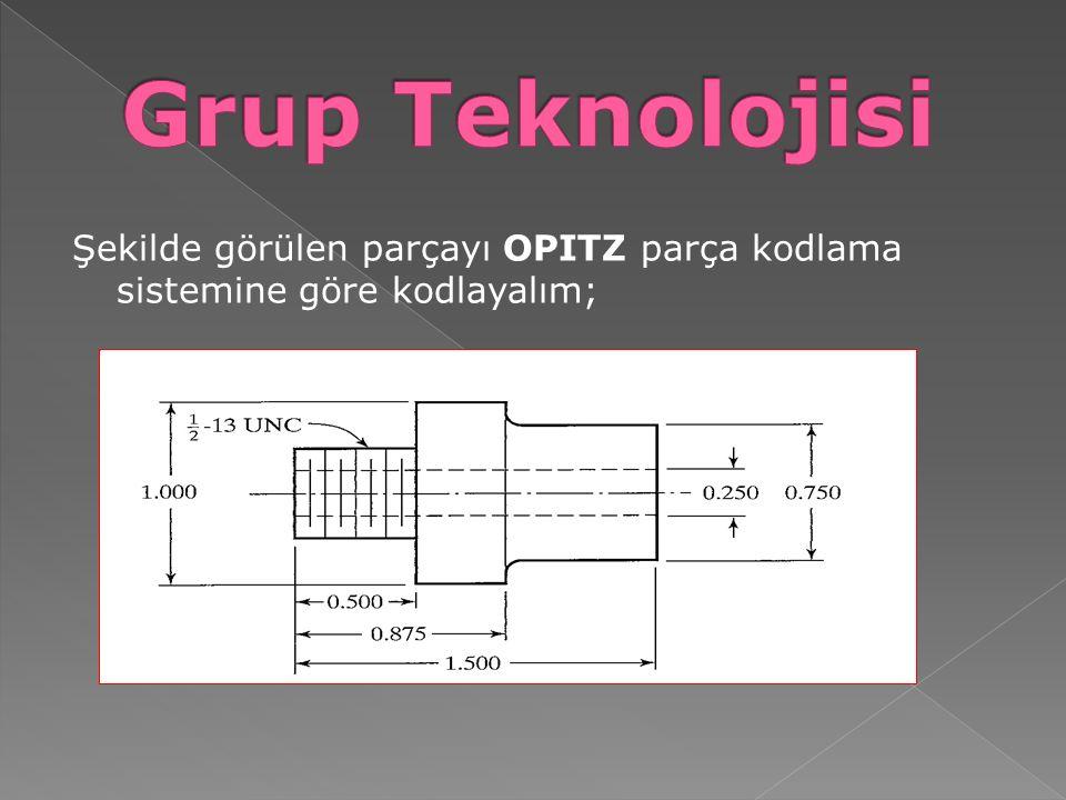Şekilde görülen parçayı OPITZ parça kodlama sistemine göre kodlayalım;