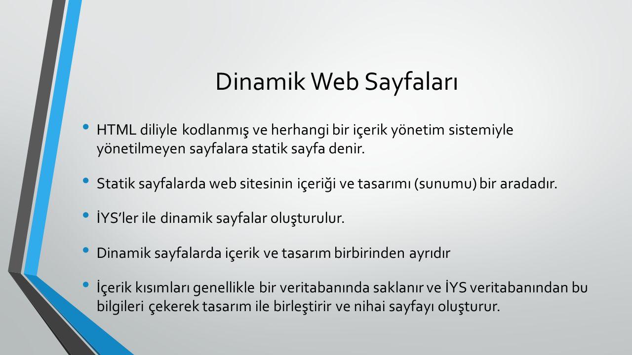 Dinamik Web Sayfaları HTML diliyle kodlanmış ve herhangi bir içerik yönetim sistemiyle yönetilmeyen sayfalara statik sayfa denir.