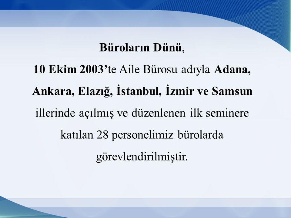Büroların Dünü, 10 Ekim 2003'te Aile Bürosu adıyla Adana, Ankara, Elazığ, İstanbul, İzmir ve Samsun illerinde açılmış ve düzenlenen ilk seminere katılan 28 personelimiz bürolarda görevlendirilmiştir.