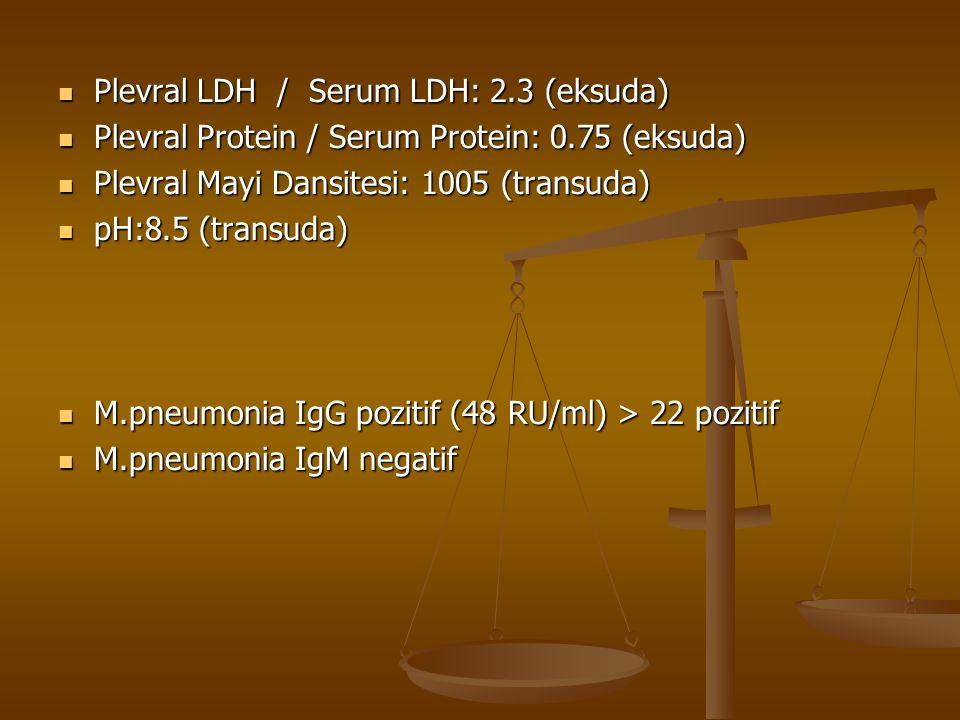 Plevral LDH / Serum LDH: 2.3 (eksuda) Plevral LDH / Serum LDH: 2.3 (eksuda) Plevral Protein / Serum Protein: 0.75 (eksuda) Plevral Protein / Serum Protein: 0.75 (eksuda) Plevral Mayi Dansitesi: 1005 (transuda) Plevral Mayi Dansitesi: 1005 (transuda) pH:8.5 (transuda) pH:8.5 (transuda) M.pneumonia IgG pozitif (48 RU/ml) > 22 pozitif M.pneumonia IgG pozitif (48 RU/ml) > 22 pozitif M.pneumonia IgM negatif M.pneumonia IgM negatif