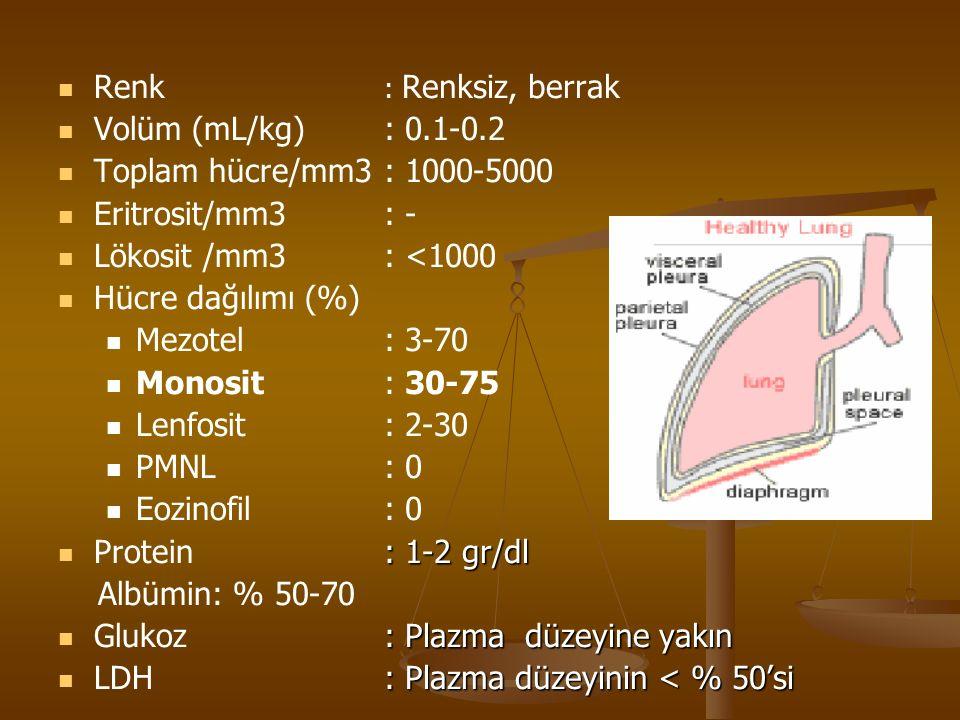Renk Volüm (mL/kg) Toplam hücre/mm3 Eritrosit/mm3 Lökosit /mm3 Hücre dağılımı (%) Mezotel Monosit Lenfosit PMNL Eozinofil Protein Albümin: % 50-70 Glukoz LDH : Renksiz, berrak : 0.1-0.2 : 1000-5000 : - : <1000 : 3-70 : 30-75 : 2-30 : 0 : 1-2 gr/dl : Plazma düzeyine yakın : Plazma düzeyinin < % 50'si