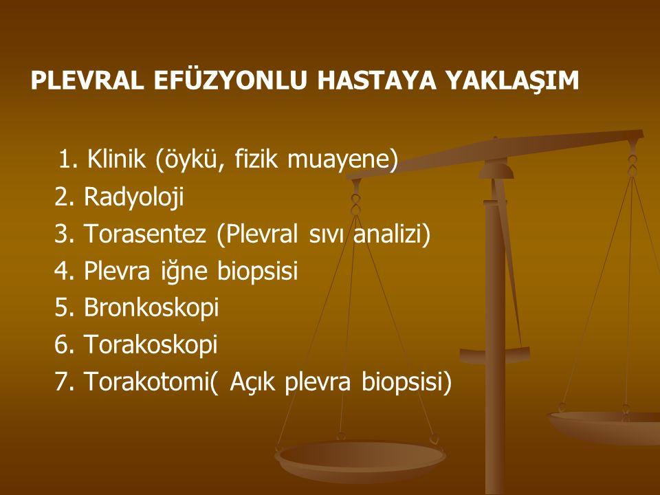 PLEVRAL EFÜZYONLU HASTAYA YAKLAŞIM 1. Klinik (öykü, fizik muayene) 2. Radyoloji 3. Torasentez (Plevral sıvı analizi) 4. Plevra iğne biopsisi 5. Bronko