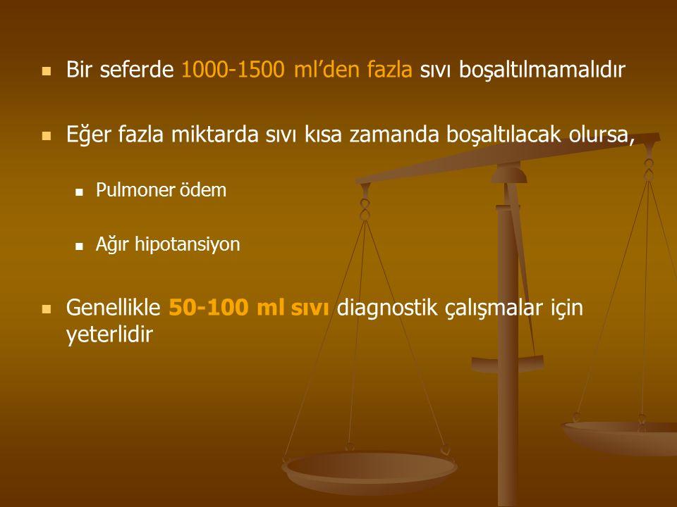Bir seferde 1000-1500 ml'den fazla sıvı boşaltılmamalıdır Eğer fazla miktarda sıvı kısa zamanda boşaltılacak olursa, Pulmoner ödem Ağır hipotansiyon Genellikle 50-100 ml sıvı diagnostik çalışmalar için yeterlidir