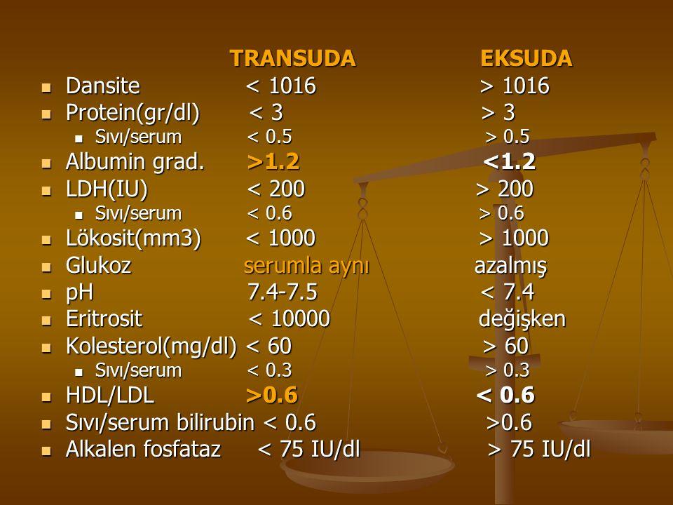 TRANSUDA EKSUDA TRANSUDA EKSUDA Dansite 1016 Dansite 1016 Protein(gr/dl) 3 Protein(gr/dl) 3 Sıvı/serum 0.5 Sıvı/serum 0.5 Albumin grad. >1.2 1.2 <1.2
