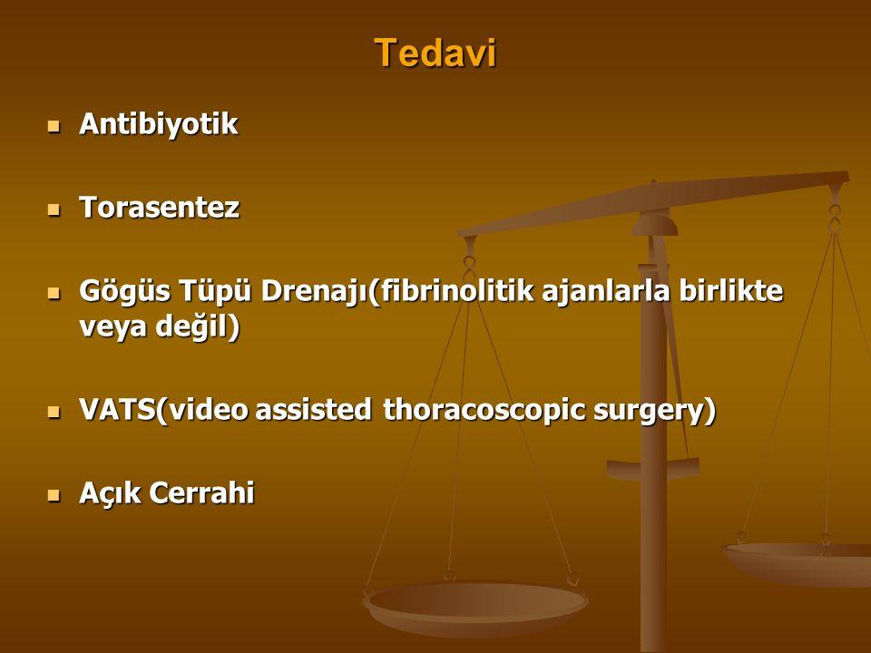 Tedavi Antibiyotik Antibiyotik Torasentez Torasentez Gögüs Tüpü Drenajı(fibrinolitik ajanlarla birlikte veya değil) Gögüs Tüpü Drenajı(fibrinolitik ajanlarla birlikte veya değil) VATS(video assisted thoracoscopic surgery) VATS(video assisted thoracoscopic surgery) Açık Cerrahi Açık Cerrahi