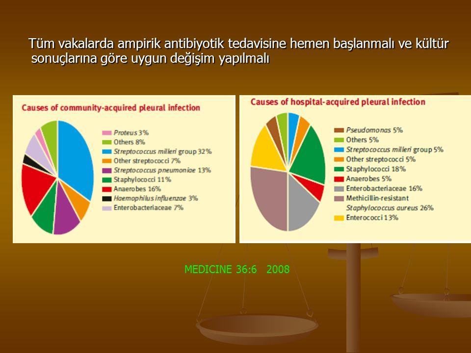 Tüm vakalarda ampirik antibiyotik tedavisine hemen başlanmalı ve kültür sonuçlarına göre uygun değişim yapılmalı Tüm vakalarda ampirik antibiyotik ted