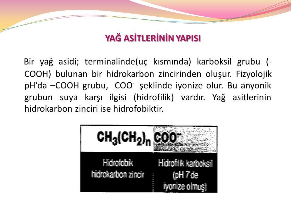 YAĞ ASİTLERİNİN YAPISI YAĞ ASİTLERİNİN YAPISI Bir yağ asidi; terminalinde(uç kısmında) karboksil grubu (- COOH) bulunan bir hidrokarbon zincirinden ol