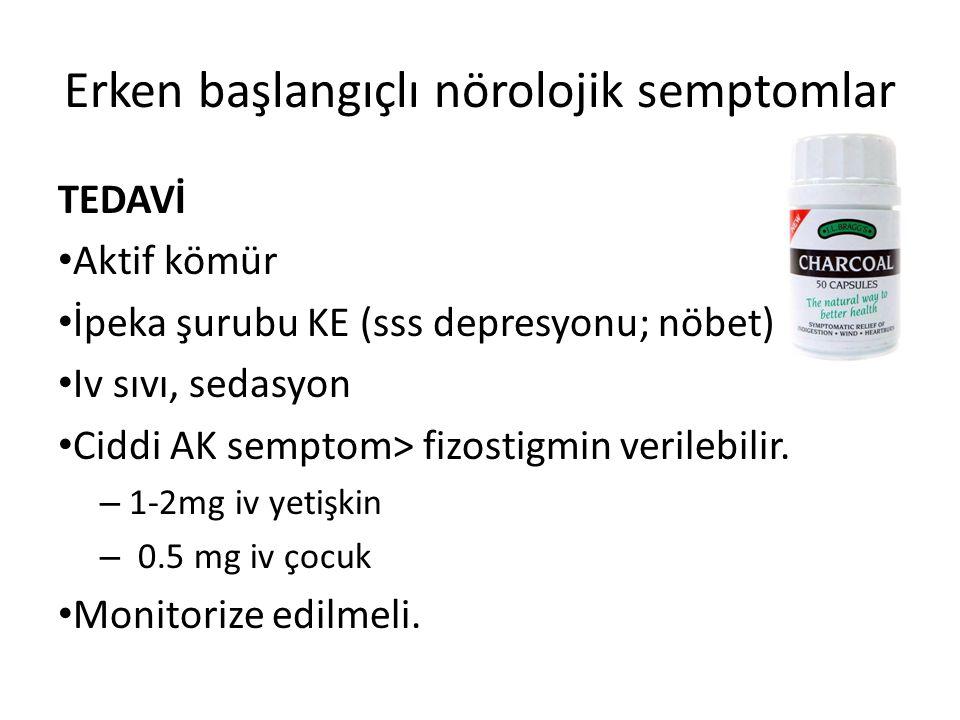 Erken başlangıçlı nörolojik semptomlar TEDAVİ Aktif kömür İpeka şurubu KE (sss depresyonu; nöbet) Iv sıvı, sedasyon Ciddi AK semptom> fizostigmin verilebilir.