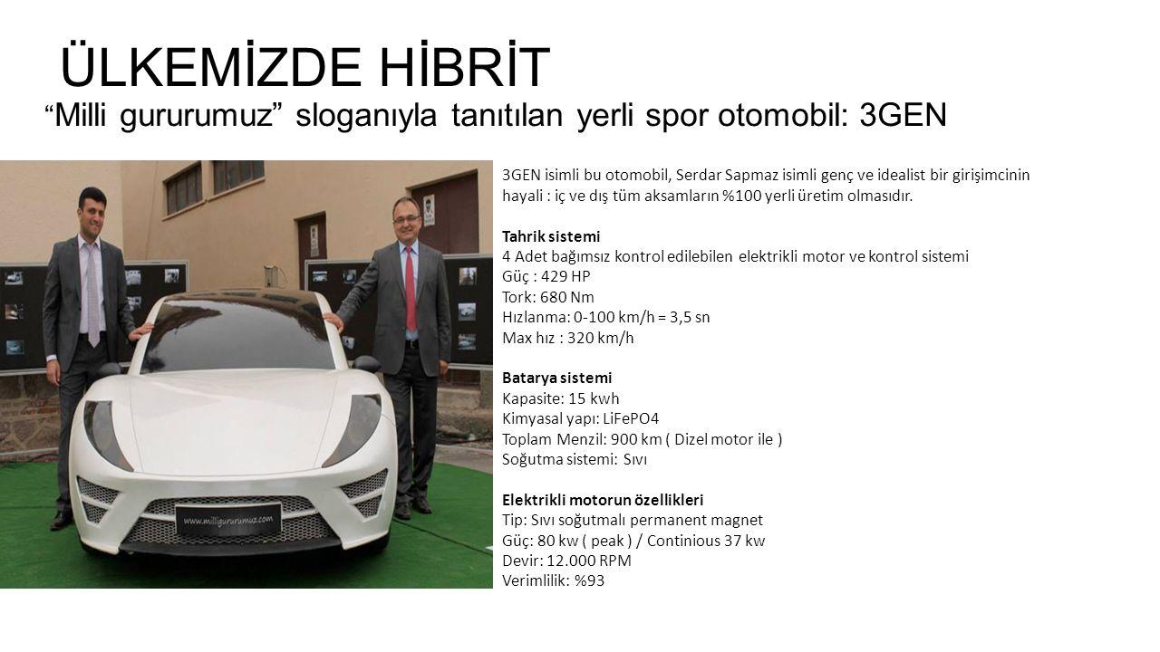 ÜLKEMİZDE HİBRİT Milli gururumuz sloganıyla tanıtılan yerli spor otomobil: 3GEN 3GEN isimli bu otomobil, Serdar Sapmaz isimli genç ve idealist bir girişimcinin hayali : iç ve dış tüm aksamların %100 yerli üretim olmasıdır.