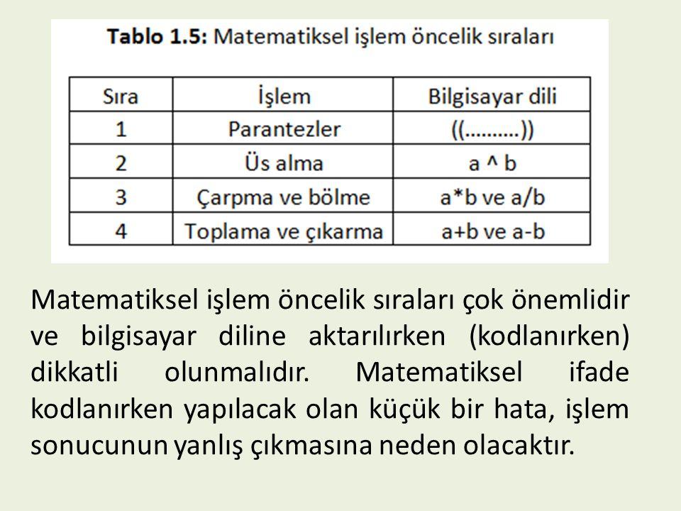 Matematiksel işlem öncelik sıraları çok önemlidir ve bilgisayar diline aktarılırken (kodlanırken) dikkatli olunmalıdır. Matematiksel ifade kodlanırken