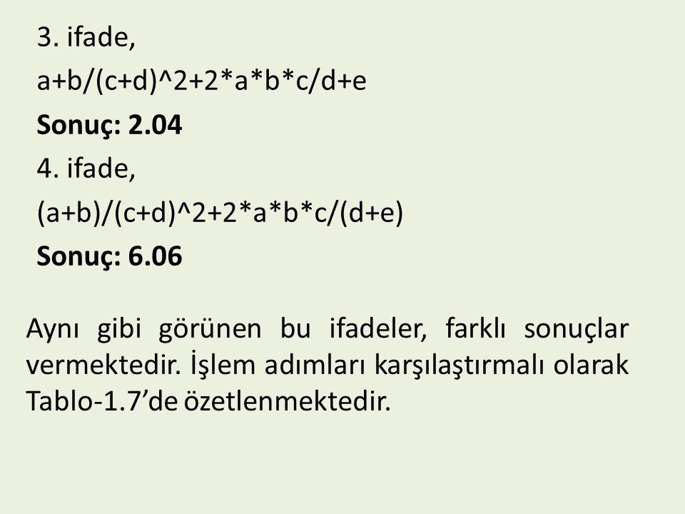 3. ifade, a+b/(c+d)^2+2*a*b*c/d+e Sonuç: 2.04 4. ifade, (a+b)/(c+d)^2+2*a*b*c/(d+e) Sonuç: 6.06 Aynı gibi görünen bu ifadeler, farklı sonuçlar vermekt