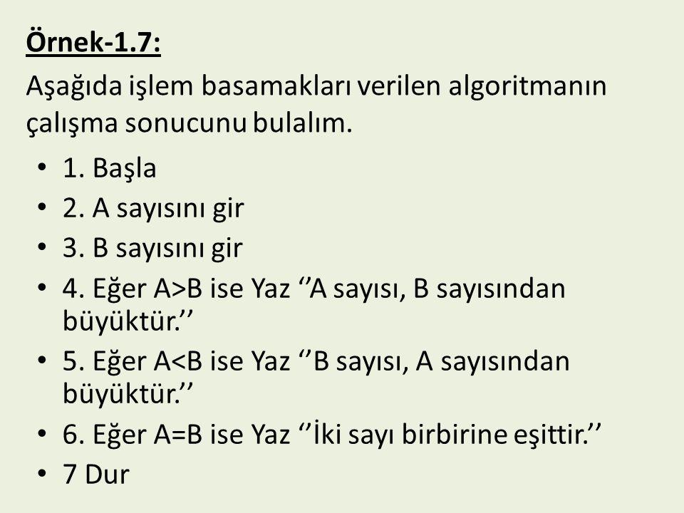 Örnek-1.7: Aşağıda işlem basamakları verilen algoritmanın çalışma sonucunu bulalım. 1. Başla 2. A sayısını gir 3. B sayısını gir 4. Eğer A>B ise Yaz '