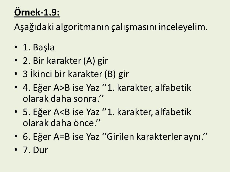 Örnek-1.9: Aşağıdaki algoritmanın çalışmasını inceleyelim. 1. Başla 2. Bir karakter (A) gir 3 İkinci bir karakter (B) gir 4. Eğer A>B ise Yaz ''1. kar