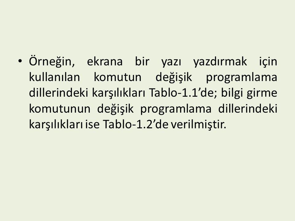 Örneğin, ekrana bir yazı yazdırmak için kullanılan komutun değişik programlama dillerindeki karşılıkları Tablo-1.1'de; bilgi girme komutunun değişik p