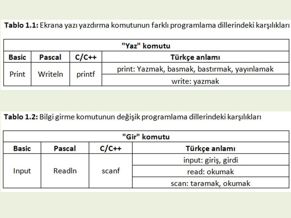 Programlama dilleri üç gruba ayrılır a.Düşük seviyeli diller: Makine dillerini içerir.