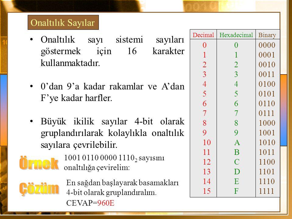 Onaltılık Sayılar Onaltılık sayı sistemi sayıları göstermek için 16 karakter kullanmaktadır.