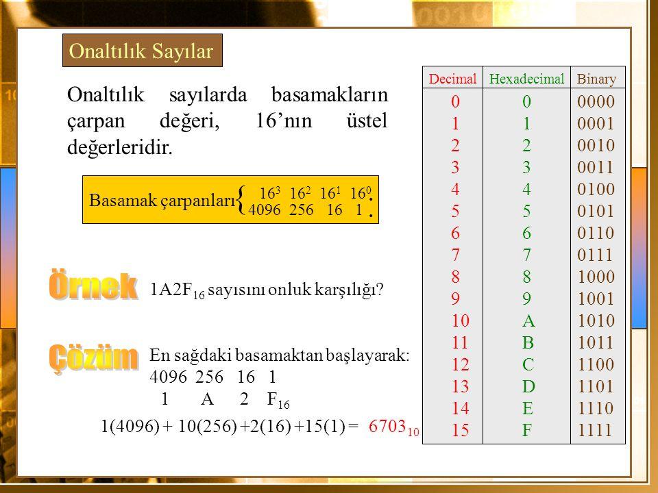 Onaltılık sayılarda basamakların çarpan değeri, 16'nın üstel değerleridir.. 1 A 2 F 16 6703 10 Basamak çarpanları 16 3 16 2 16 1 16 0 4096 256 16 1. {