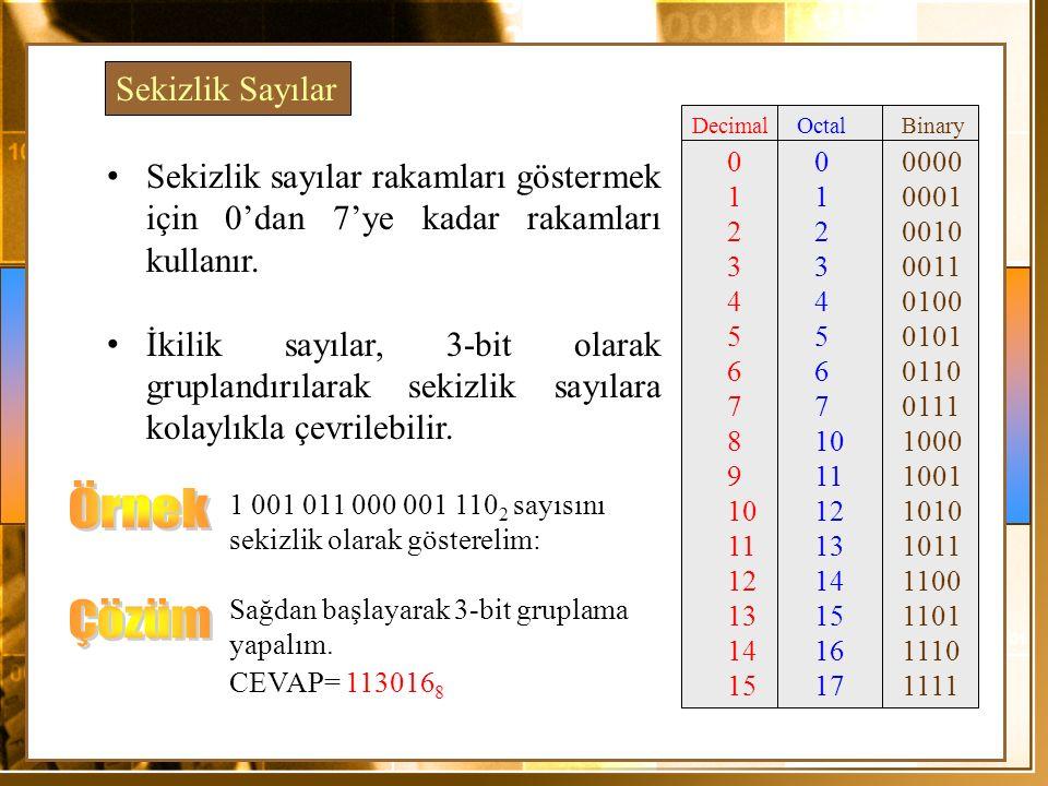 Sekizlik Sayılar Sekizlik sayılar rakamları göstermek için 0'dan 7'ye kadar rakamları kullanır. İkilik sayılar, 3-bit olarak gruplandırılarak sekizlik