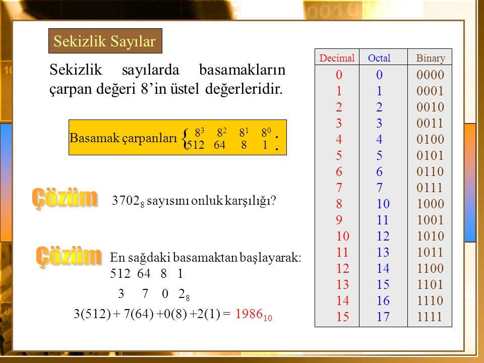 . 3 7 0 2 8 1986 10 Basamak çarpanları 8 3 8 2 8 1 8 0 512 64 8 1. { 3702 8 sayısını onluk karşılığı? En sağdaki basamaktan başlayarak: 512 64 8 1 3(5