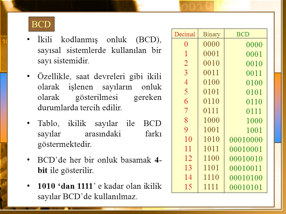 BCD İkili kodlanmış onluk (BCD), sayısal sistemlerde kullanılan bir sayı sistemidir. Özellikle, saat devreleri gibi ikili olarak işlenen sayıların onl