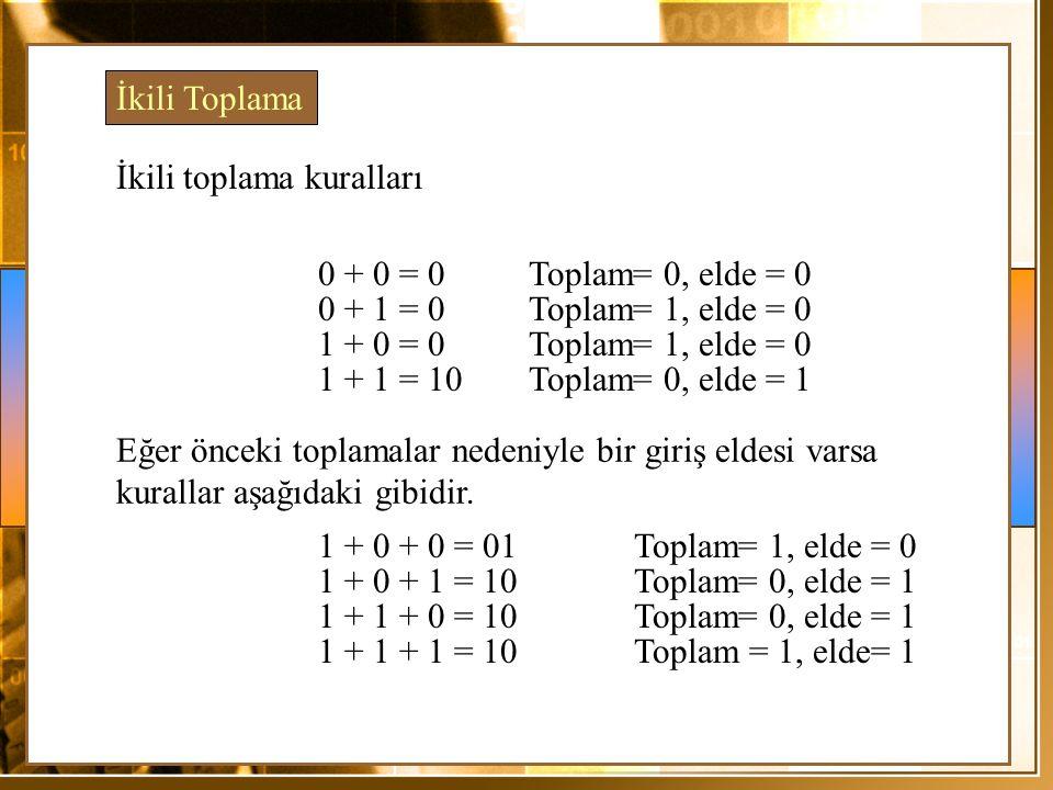 İkili Toplama İkili toplama kuralları 0 + 0 = 0 Toplam= 0, elde = 0 0 + 1 = 0 Toplam= 1, elde = 0 1 + 0 = 0 Toplam= 1, elde = 0 1 + 1 = 10 Toplam= 0, elde = 1 Eğer önceki toplamalar nedeniyle bir giriş eldesi varsa kurallar aşağıdaki gibidir.