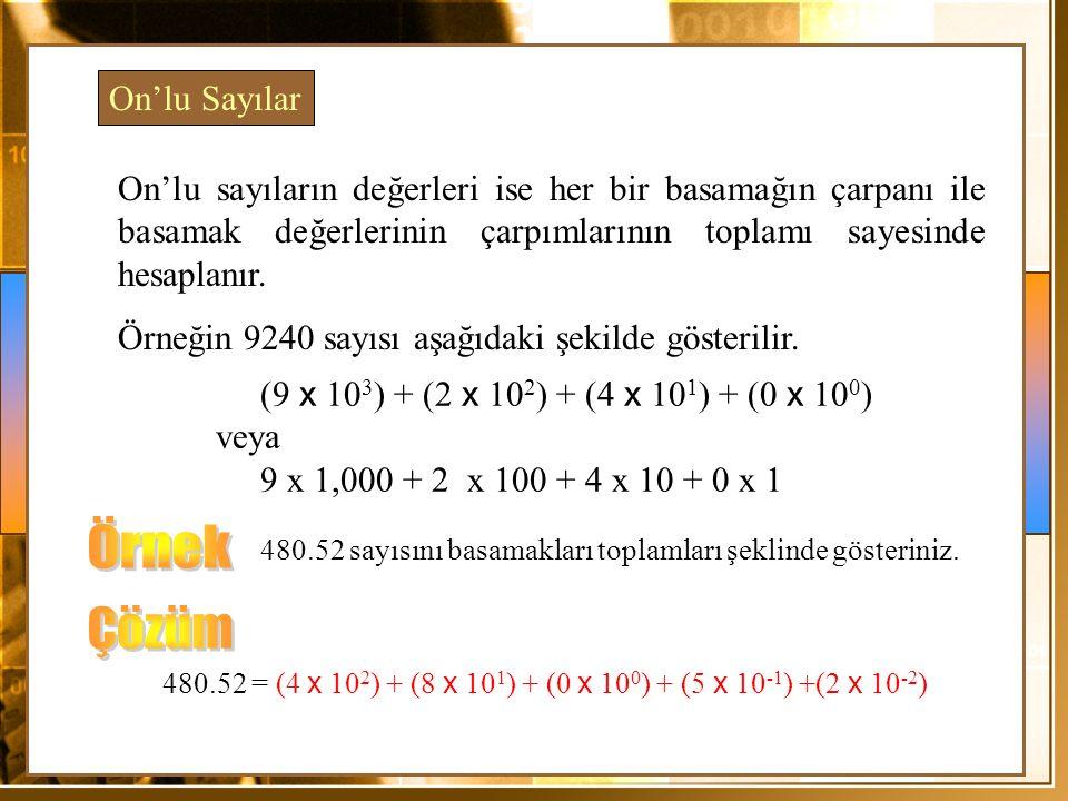 480.52 sayısını basamakları toplamları şeklinde gösteriniz. (9 x 10 3 ) + (2 x 10 2 ) + (4 x 10 1 ) + (0 x 10 0 ) veya 9 x 1,000 + 2 x 100 + 4 x 10 +