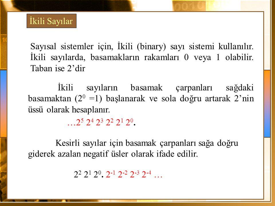 İkili Sayılar Sayısal sistemler için, İkili (binary) sayı sistemi kullanılır.