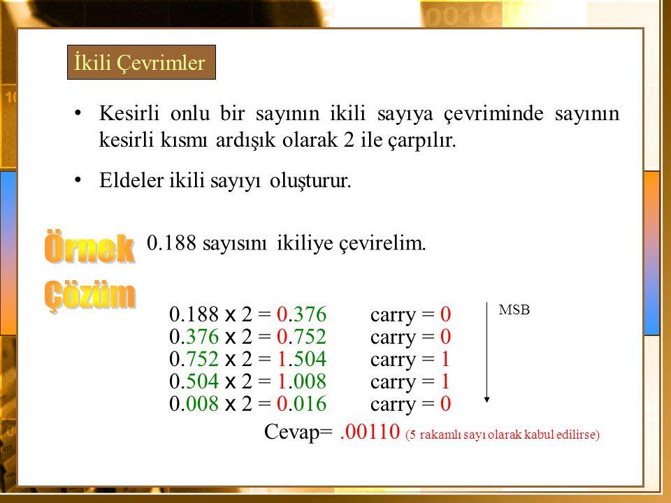100110 Onlu sayının bir başka sayı sistemine çevriminde ardışık bölme yöntemi kullanılabilir.