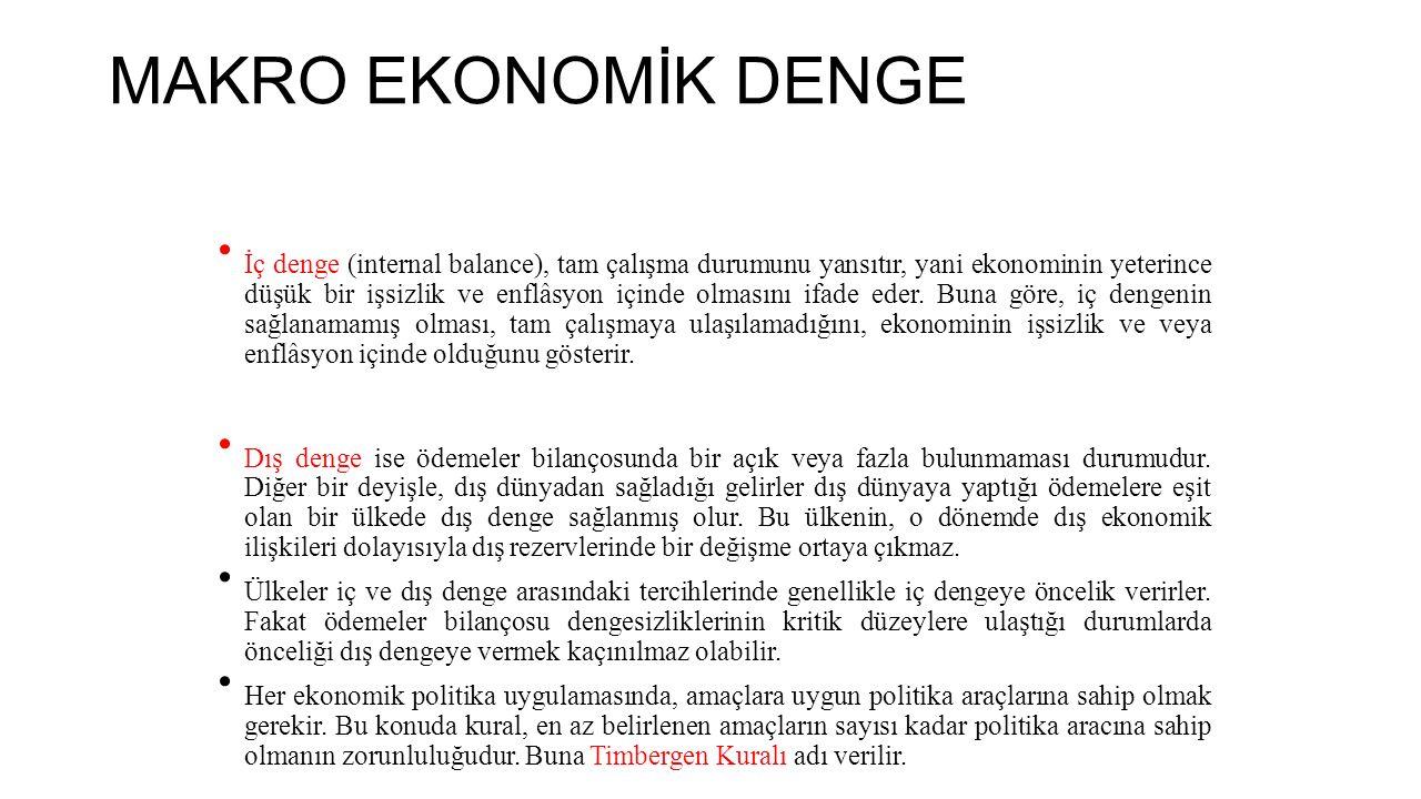 MAKRO EKONOMİK DENGE İç denge (internal balance), tam çalışma durumunu yansıtır, yani ekonominin yeterince düşük bir işsizlik ve enflâsyon içinde olmasını ifade eder.