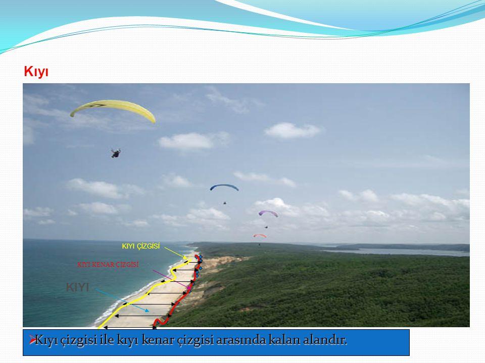 Kıyı KIYI ÇİZGİSİ KIYI KIYI KENAR ÇİZGİSİ  Kıyı çizgisi ile kıyı kenar çizgisi arasında kalan alandır.