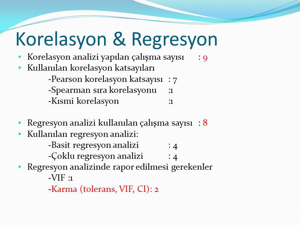 Korelasyon & Regresyon Korelasyon analizi yapılan çalışma sayısı: 9 Kullanılan korelasyon katsayıları -Pearson korelasyon katsayısı: 7 -Spearman sıra korelasyonu:1 -Kısmi korelasyon:1 Regresyon analizi kullanılan çalışma sayısı: 8 Kullanılan regresyon analizi: -Basit regresyon analizi: 4 -Çoklu regresyon analizi: 4 Regresyon analizinde rapor edilmesi gerekenler -VIF :1 -Karma (tolerans, VIF, CI): 2