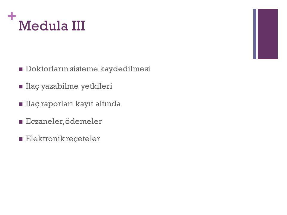 + Medula III Doktorların sisteme kaydedilmesi İ laç yazabilme yetkileri İ laç raporları kayıt altında Eczaneler, ödemeler Elektronik reçeteler