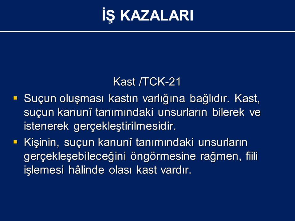Kast /TCK-21  Suçun oluşması kastın varlığına bağlıdır.