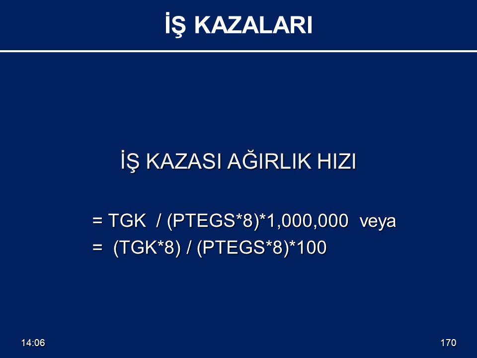 İŞ KAZASI AĞIRLIK HIZI = TGK / (PTEGS*8)*1,000,000 veya = (TGK*8) / (PTEGS*8)*100 = (TGK*8) / (PTEGS*8)*100 14:08170 İŞ KAZALARI