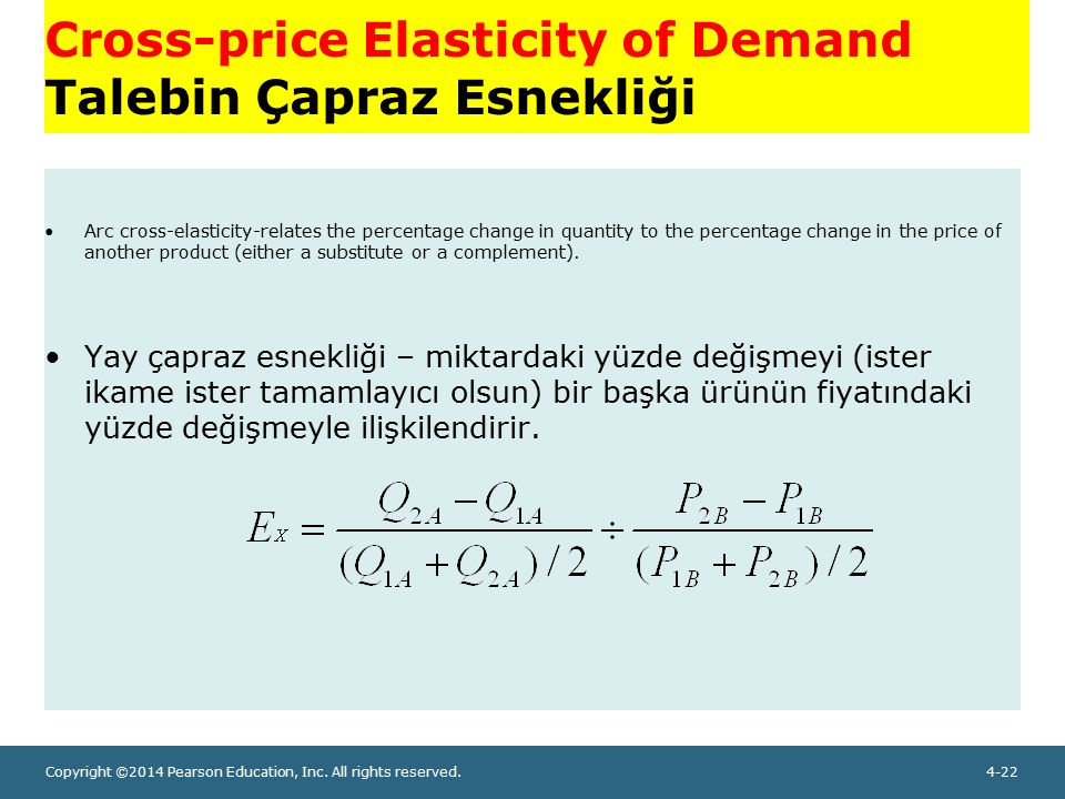 Copyright ©2014 Pearson Education, Inc. All rights reserved.4-22 Cross-price Elasticity of Demand Talebin Çapraz Esnekliği Arc cross-elasticity-relate