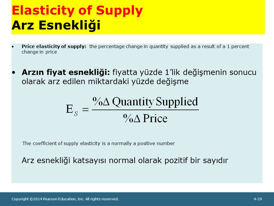 Copyright ©2014 Pearson Education, Inc. All rights reserved.4-29 Elasticity of Supply Arz Esnekliği Price elasticity of supply: the percentage change