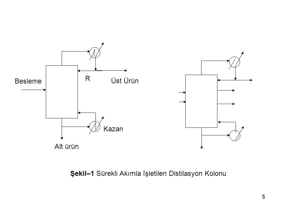 56 Anahtar olmayan bileşenlerin dağılımı; Anahtar bileşenlerin dağılımını, bağıl uçuculuklarına karşı logaritmik (log-log) grafik kağıdına geçirdikten sonra, bu iki noktadan geçen bir doğru çizilerek ve elde edilen diyagramdan yararlanarak bulunabilir