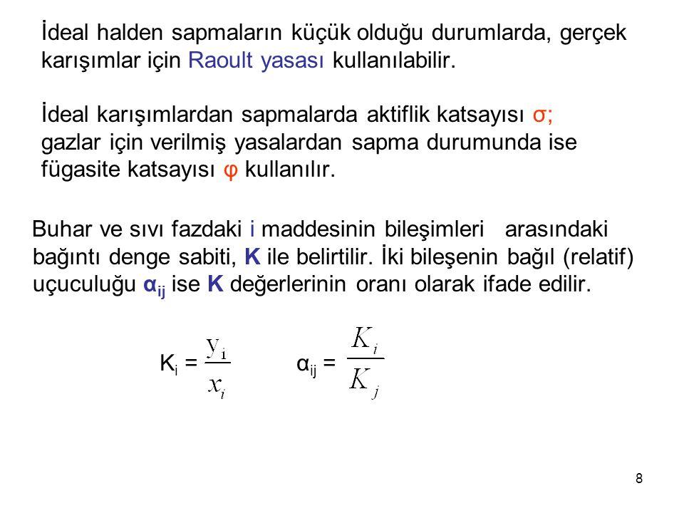9 İdeal karışımlar (Raoult Yasasına uyan karışımlar) için K i0 = α ij = =K i = K i0 α i : i bileşenin sıvı fazdaki aktiflik katsayısı, φ i ise gaz fazdaki fügasite katsayısıdır.