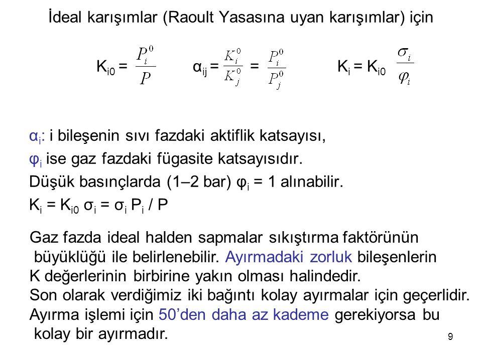 90 Kütle Denkliği: x B1 L' = y B V' + x B B x B1 = B1 rafı için xBxB yByB x B1 x B2 = 0,74(y B1 – y B ) + x B1 C3 İ-C4 n-C4 i-C5 n-C5 0,001 0,020 0,340 0,640 0,005 0,003 0,041 0,361 0,590 0,004 0,002 0,020 0,356 0,603 0,014 0,036 0,019 0,357 0,559 Bu hesaplamalara besleme rafına kadar devam edilir.