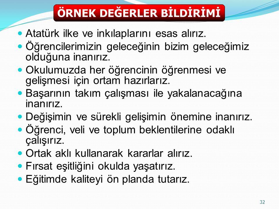 Atatürk ilke ve inkılaplarını esas alırız.