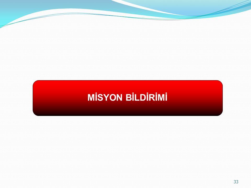 MİSYON BİLDİRİMİ 33