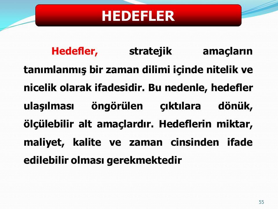 55 HEDEFLER Hedefler, stratejik amaçların tanımlanmış bir zaman dilimi içinde nitelik ve nicelik olarak ifadesidir.