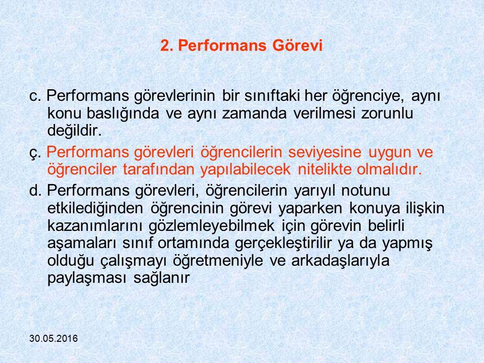 30.05.2016 2. Performans Görevi ilköğretim Kurumları Yönetmeliği nin 35.