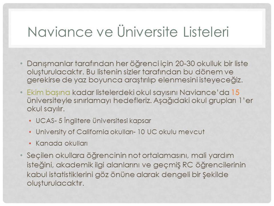 Naviance ve Üniversite Listeleri Danışmanlar tarafından her öğrenci için 20-30 okulluk bir liste oluşturulacaktır. Bu listenin sizler tarafından bu dö