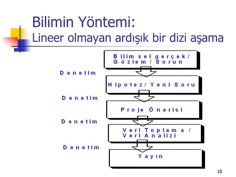 Bilimin Yöntemi: Lineer olmayan ardışık bir dizi aşama 18