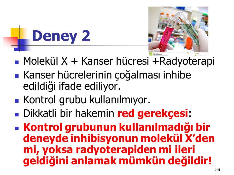 Deney 2 Molekül X + Kanser hücresi +Radyoterapi Kanser hücrelerinin çoğalması inhibe edildiği ifade ediliyor. Kontrol grubu kullanılmıyor. Dikkatli bi