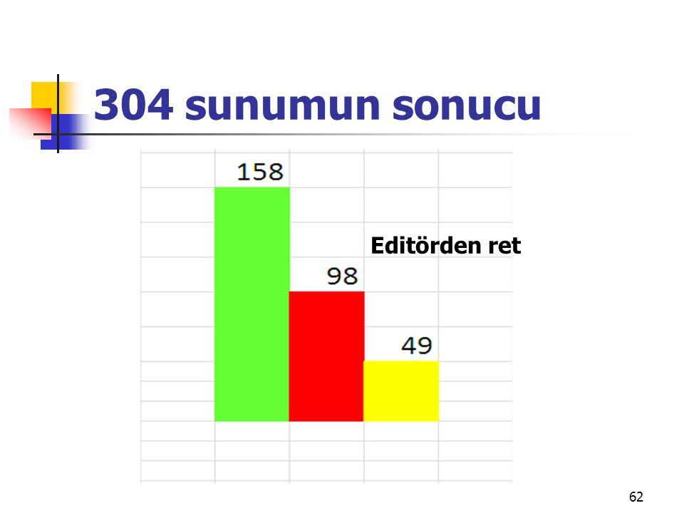 304 sunumun sonucu Editörden ret 62